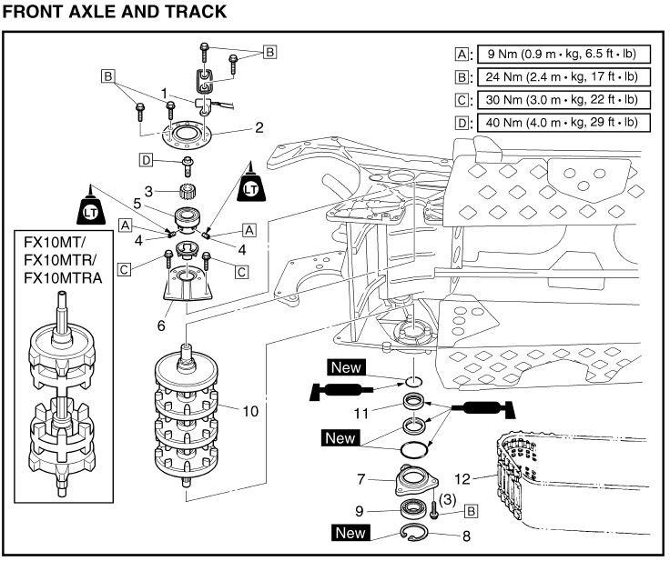Nytro Torque Specs | TY4stroke: Snowmobile Forum | Yamaha - 4 Stroke