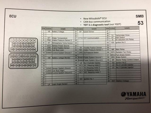 Sidewinder Diagnostic Codes | TY4stroke: Snowmobile Forum | Yamaha