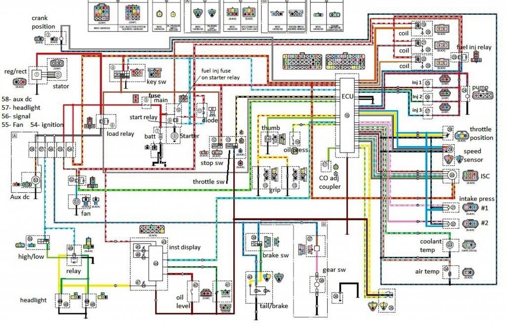 yamaha radian wiring diagram yx wiring diagram wiring