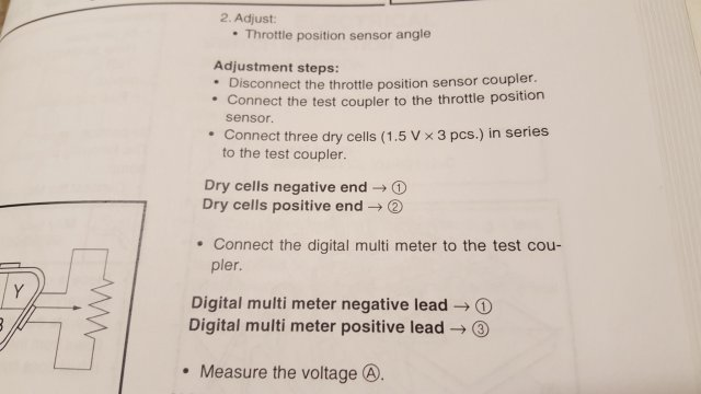 Throttle position sensor voltage  Could someone explain this